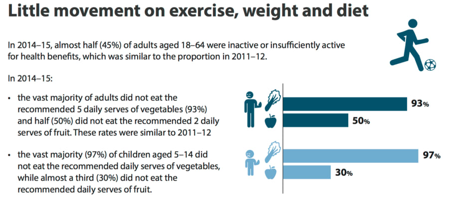 Tackling Obesity Takes A Conversation With