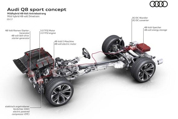Mild hybrid 48-volt Drivetrain