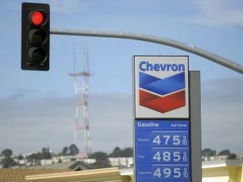 California Gasoline Prices