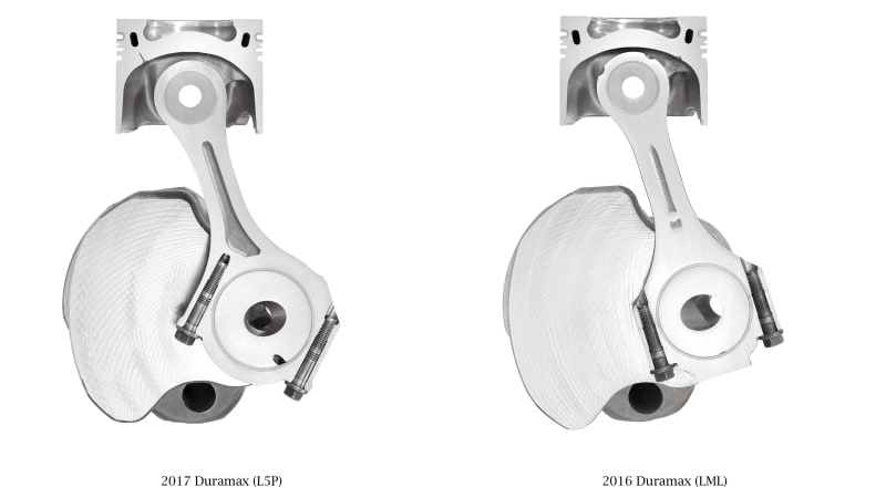 Duramax 6.6L turbo diesel components comparison. 2017 improvements include larger crankshaft rod journals, 45 degree split angle rods, remelted combustion bowl piston and stiffer cylinder head with precise coolant flow control.
