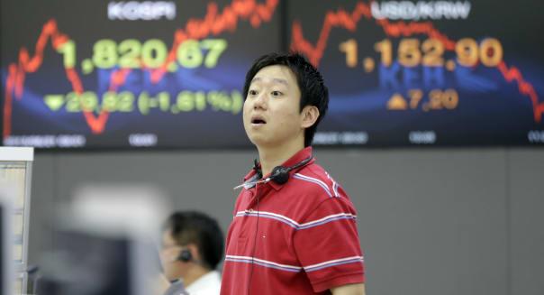 South Korea World Markets
