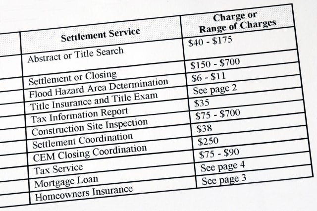 Break down of the real estate closing cost