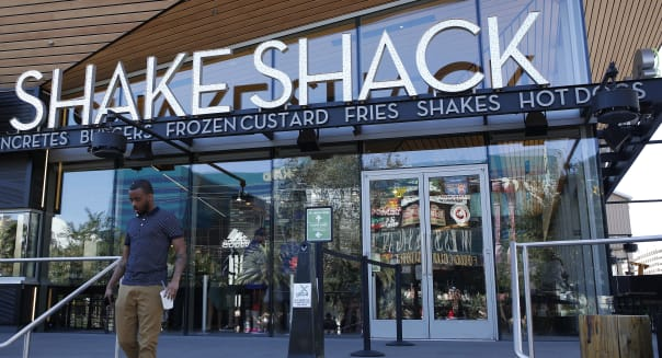 Shake Shack Results