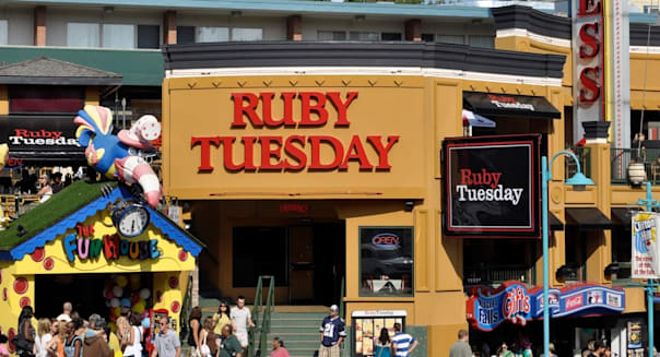 Ruby Tuesday Restaurant and Fun House - Attraction on Clifton Hill, Niagara, Canada