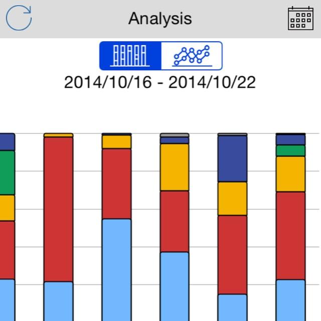 Life Analytics Graph