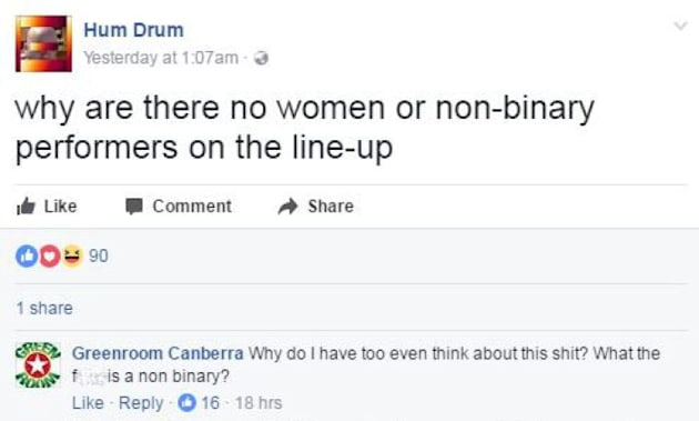 Bands Drop Out Of ANU Bar's Gig Over All-Male Line-Up