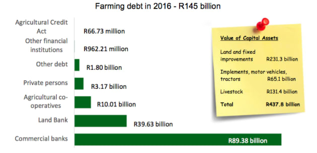 It's Not The First Time That Land Expropriation Without Compensation Has Been Put On The