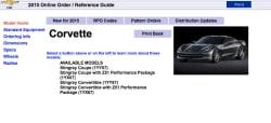 2015 Chevrolet Corvette Order Guide