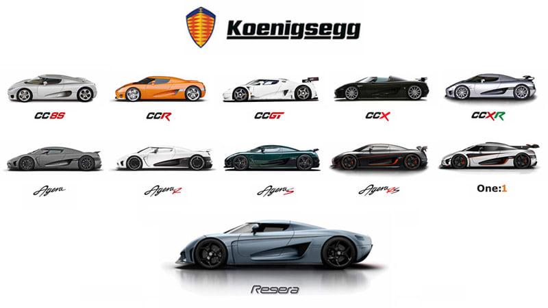 Koenigsegg models 2002-2015