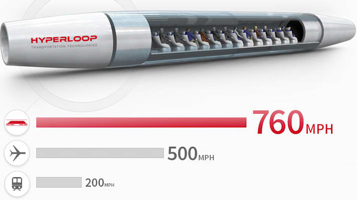 hyperloop transportation technologies pod