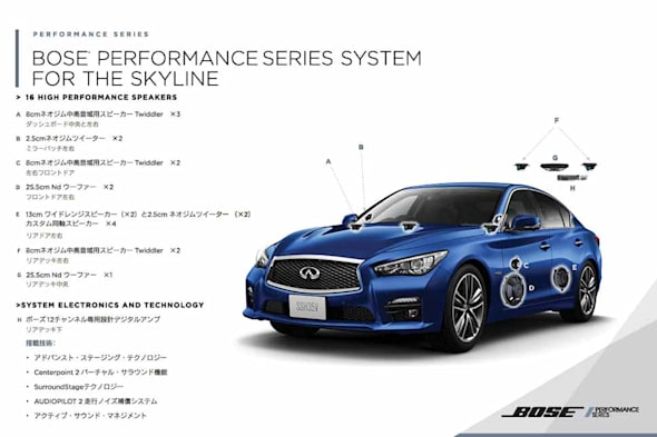 SKYLINE 60th Limited bose
