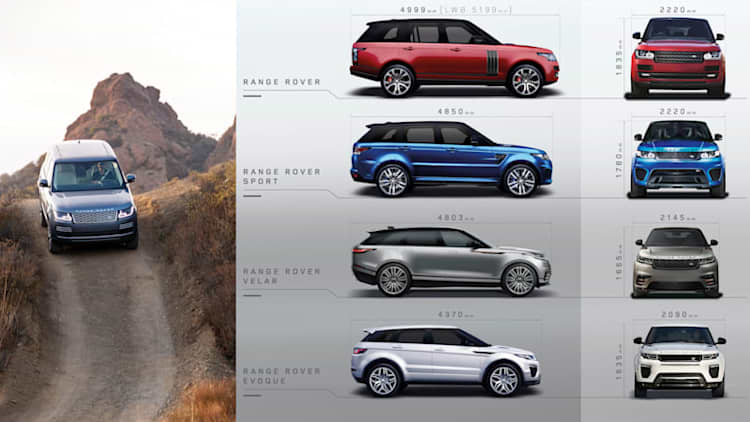 2018 Range Rover family: How they compare