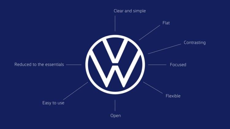 Volkswagen's clean, fresh logo