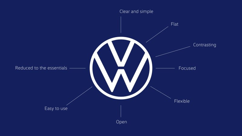 Volkswagen Group sales down 15% in pandemic year, but EV sales up 214%