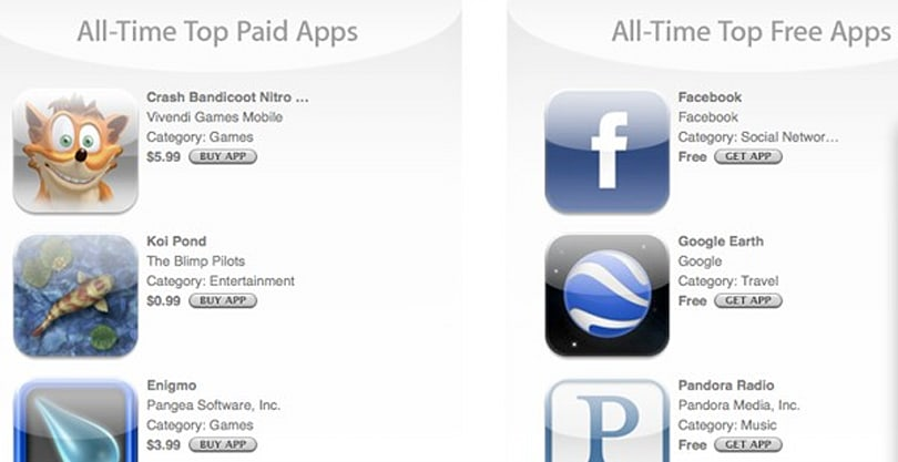 Apple reveals top 20 free / paid iPhone apps, iFart Mobile only ranks 16th