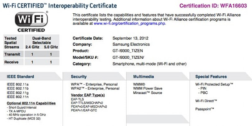 WiFi Alliance certificate teases Tizen flavored Samsung Galaxy S III