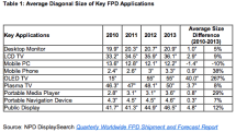 NPD study finds average display sizes continuing to rise in all areas but laptops and tablets