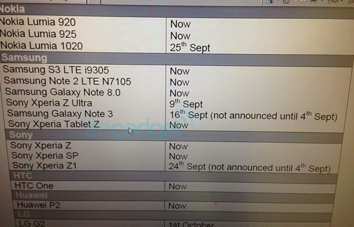 Samsung Galaxy Note 3 reportedly landing on Three UK September 16th, Sony Xperia Z1 coming September 24th