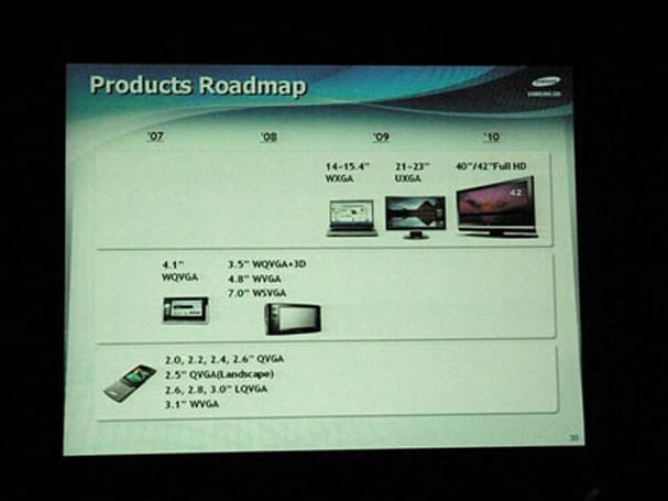 Samsung lays out OLED roadmap