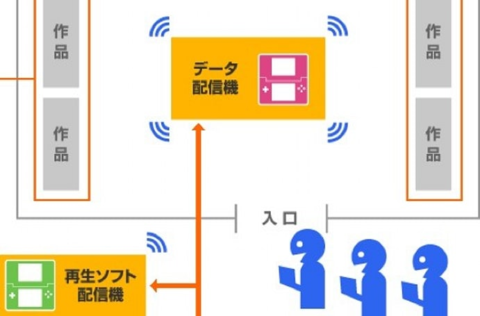 New DSiWare guide app beams out helpful info (in Japan)
