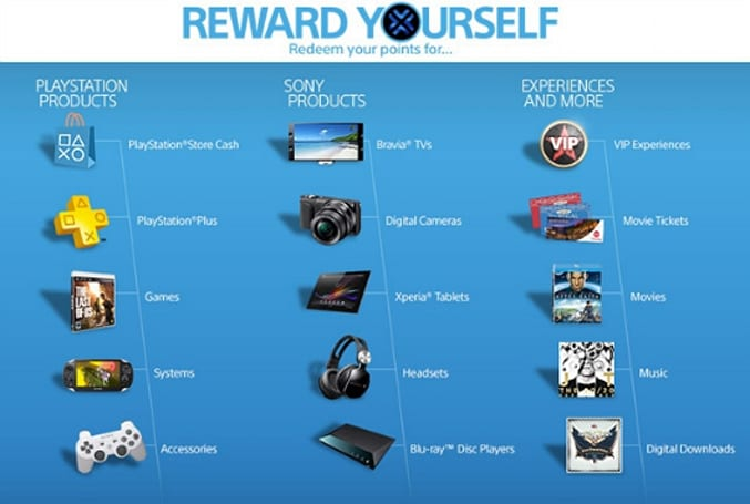Sony Rewards accepts PlayStation Store into its point-y heart
