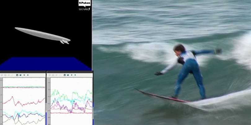 Sensor-laden surfboard collects gnarly statistics, finally quantifies 'tubular, dude!'