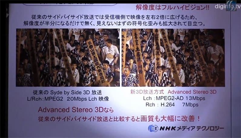 NHK proposes new 3D broadcast format: transmits dual images at higher resolution (video)