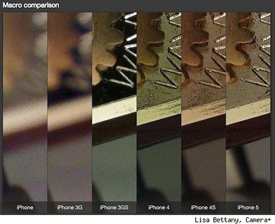 iPhone camera evolution over the years captured by Camera+