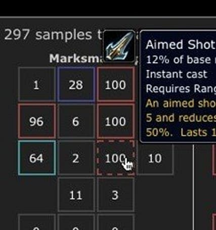 QuickArmory's Stats tool lets you browse and inspect popular talent builds