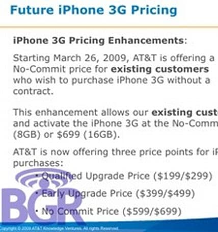 Rumor: Unsubsidized iPhone to be offered by AT&T