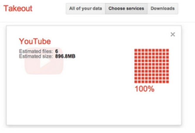 Google gives users an easy out, adds YouTube to Takeout data transfer tool