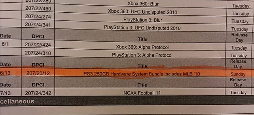 Rumor: 250GB PS3 bundled with MLB '10 in June