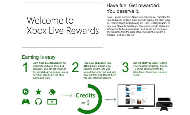 Xbox Live Rewards members get $5 extra in online pre-orders
