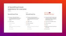 Streaming-Schlussverkauf bei Soundcloud