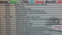 Droid 3 accessories leaked, Moto's new slider gets wireless charging back plate and more