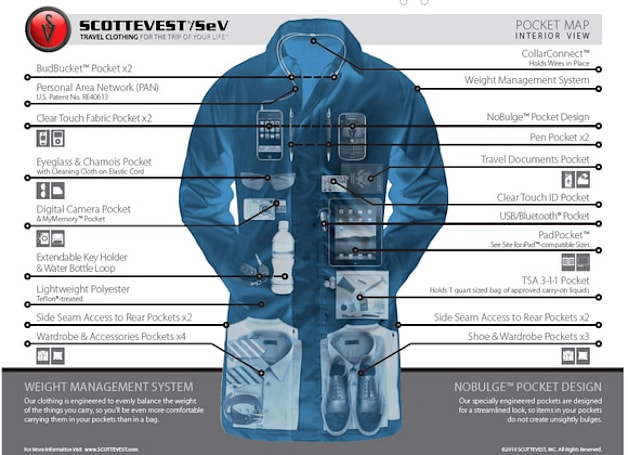 Scottevest's Carry-On Coat houses all of your portable electronics, stolen hotel shampoo bottles