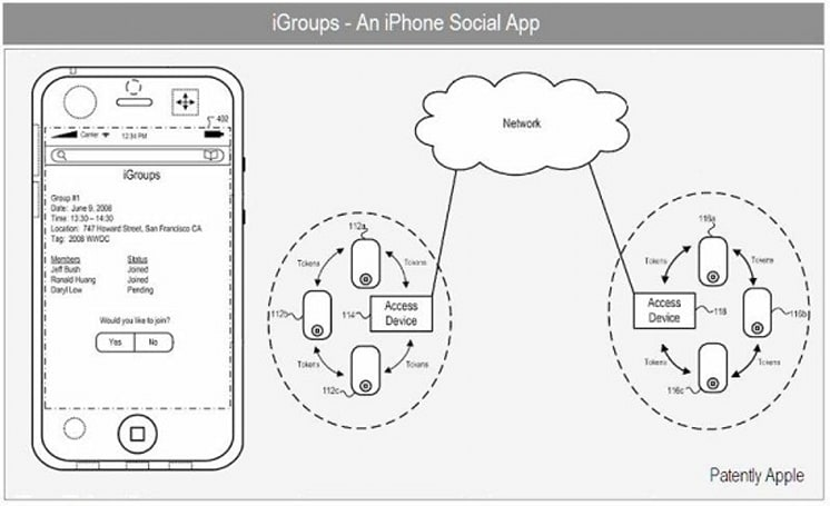 Apple patent reveals iGroups location-based social networking for iPhone