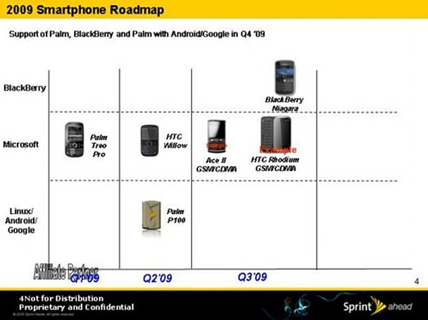 Sprint's 2009 roadmap comes to light, packed with goodies