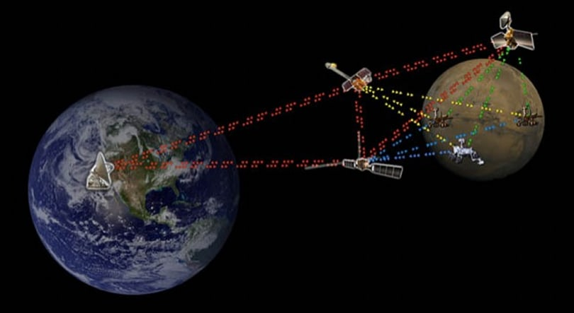 NASA's interplanetary Internet tests a success, Vint Cerf triumphs again
