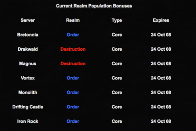 WAR's latest weekly realm population bonuses