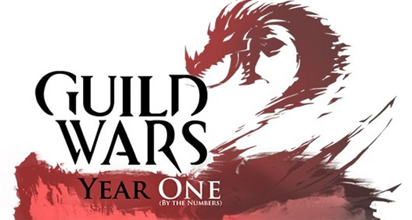Fan-made infographic summarizes Guild Wars 2's first year