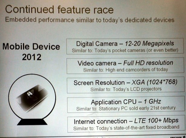 Ericsson: 20 megapixel cellphones shooting Full HD video in 4 years