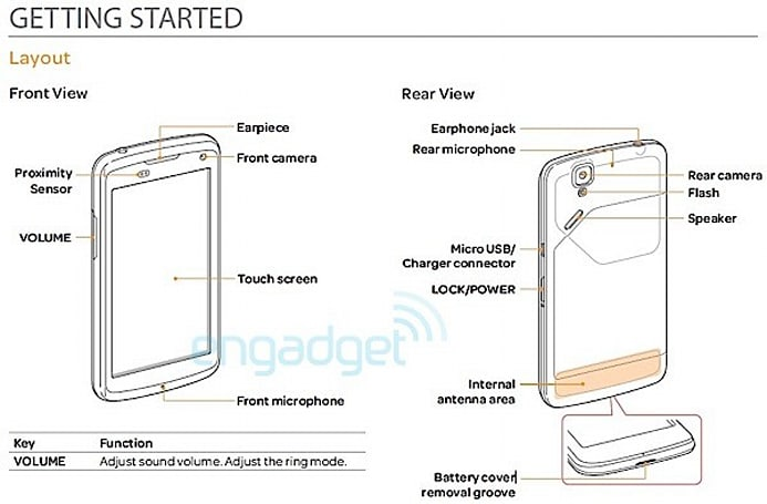 Pantech Flex user manual discovered: Easy Experience mode shown in detail