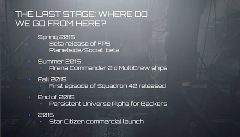Star Citizen's persistent universe alpha scheduled for 2015, launch in 2016