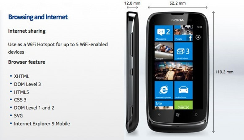 Lumia 610 to ship with internet sharing enabled, smartphone first-timers to be none the wiser
