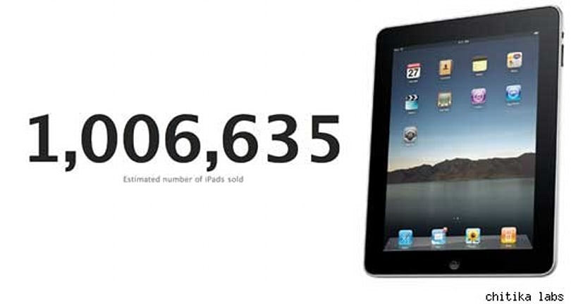Chitika labs estimates that over one million iPads have been sold