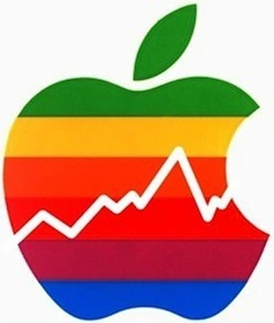 Without buybacks or dividends, Apple would have $210 billion in the bank