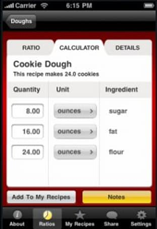 Ratio cookbook becomes an iPhone app