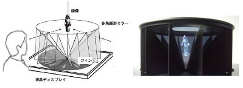 Hitachi works up new stereoscopic vision display technology