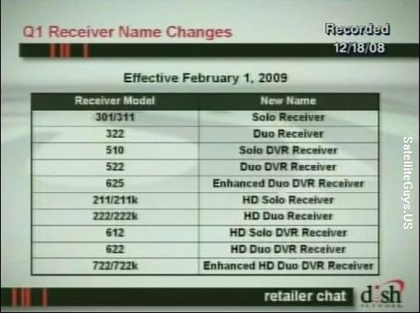 DISH Network reveals future plans, price hike